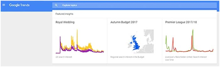 Royal wedding - Google Trends