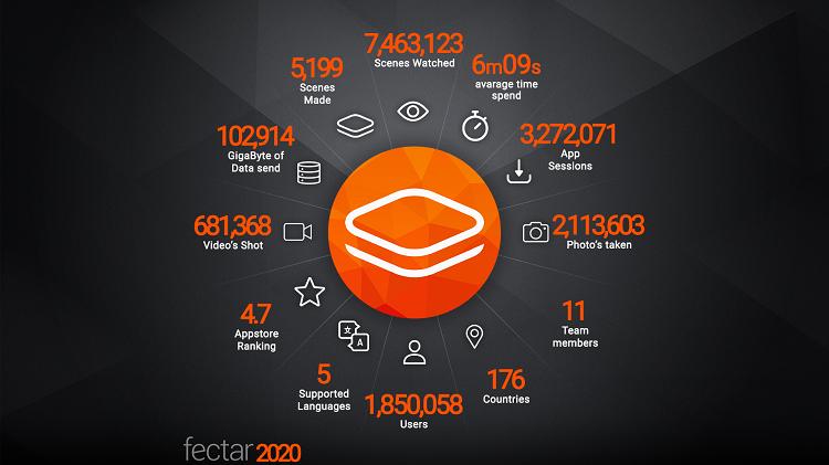 Dutch startup Fectar racks up 2 million app downloads during the coronavirus crisis